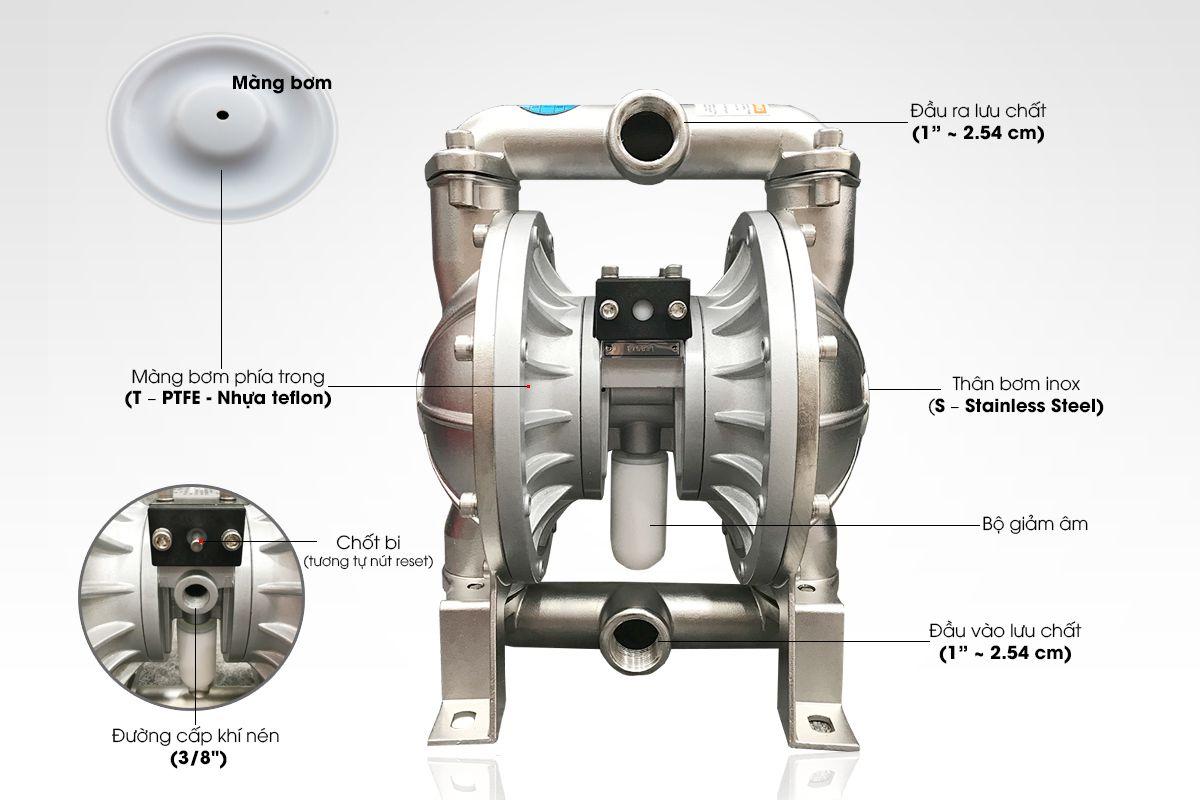 Bảng mô tả cấu tạo bơm màng thực phẩm khí nén TDS DS10-SAT-TSTS-02.