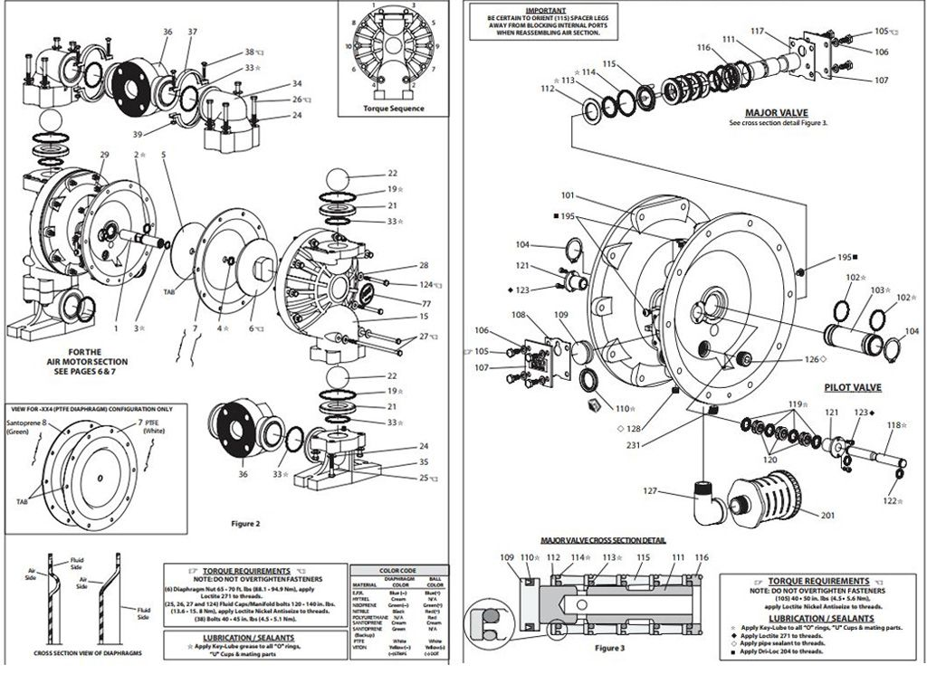 Cấu tạo máy bơm màng ARO 6661T3-3EB-C