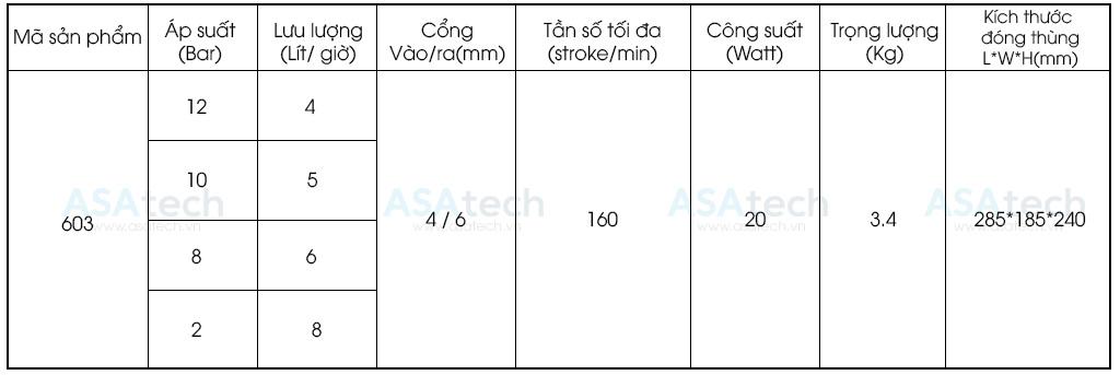 Thông số kỹ thuật của Bơm định lượng SEKO AKS-603 - Diaphragm Metering Pump