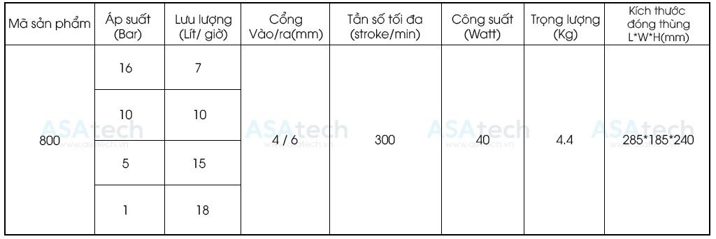 Thông số kỹ thuật Bơm định lượng SEKO AKS-800 - Diaphragm Metering Pump