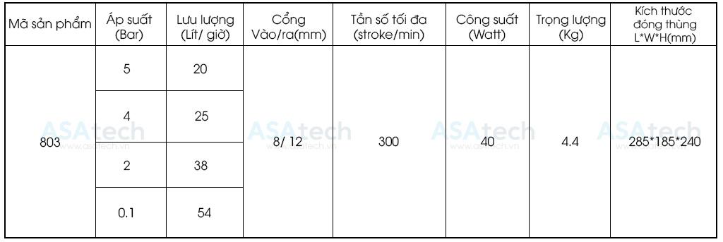 Thông số kỹ thuật bơm định lượng AKS 803 - Diaphragm Metering Pump