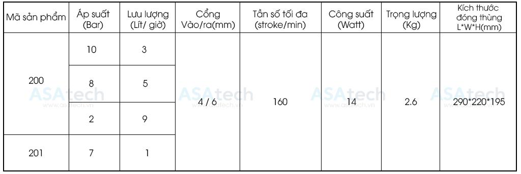 Thông số kỹ thuật của Bơm định lượng hóa chất SEKO DMS200 - Diaphragm Metering Pump