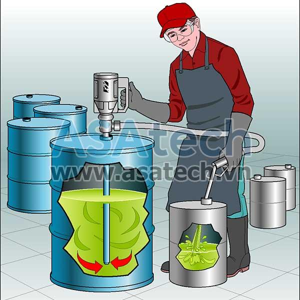 Cách hoạt động của Máy bơm thùng phuy